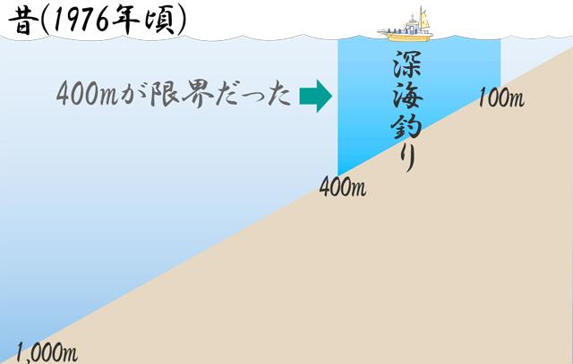 深海釣りの定義(昔)