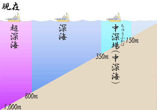 深海釣りの定義(現在)